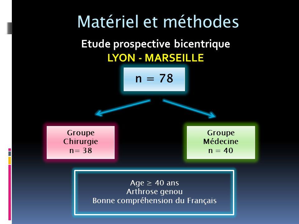 Matériel et méthodes n = 78 Groupe Chirurgie n= 38 Groupe Médecine n = 40 Age 40 ans Arthrose genou Bonne compréhension du Français Etude prospective