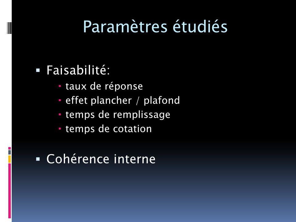 Paramètres étudiés Faisabilité: taux de réponse effet plancher / plafond temps de remplissage temps de cotation Cohérence interne