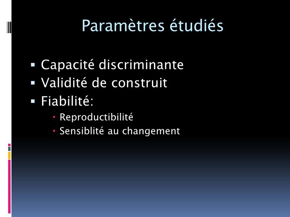 Paramètres étudiés Capacité discriminante Validité de construit Fiabilité: Reproductibilité Sensiblité au changement