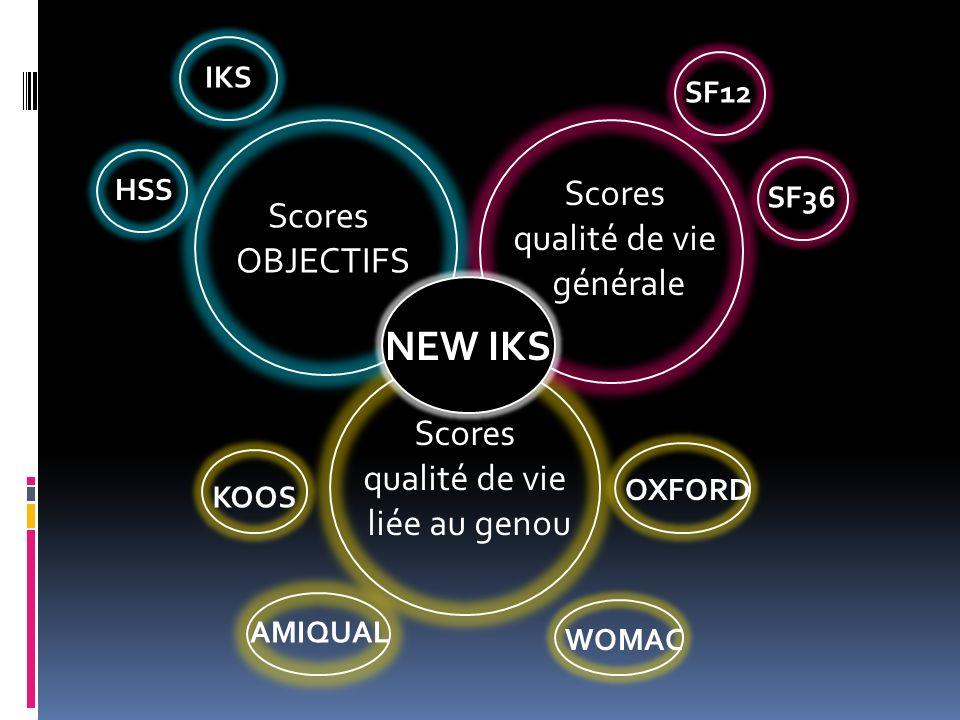 Scores OBJECTIFS Scores qualité de vie générale Scores qualité de vie liée au genou IKS HSS SF12 SF36 KOOS WOMAC AMIQUAL OXFORD NEW IKS