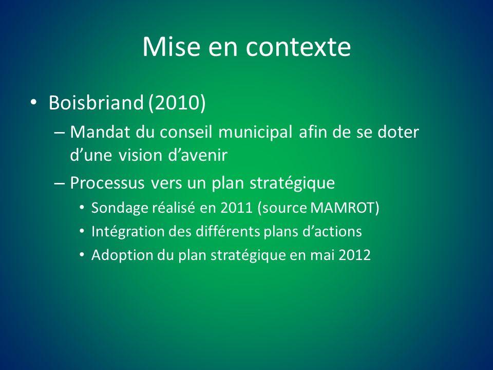 Mise en contexte Boisbriand (2010) – Mandat du conseil municipal afin de se doter dune vision davenir – Processus vers un plan stratégique Sondage réalisé en 2011 (source MAMROT) Intégration des différents plans dactions Adoption du plan stratégique en mai 2012