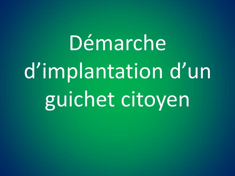 Démarche dimplantation dun guichet citoyen