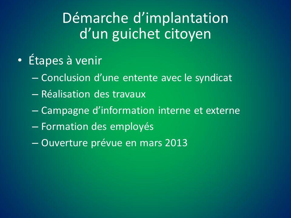 Étapes à venir – Conclusion dune entente avec le syndicat – Réalisation des travaux – Campagne dinformation interne et externe – Formation des employés – Ouverture prévue en mars 2013 Démarche dimplantation dun guichet citoyen