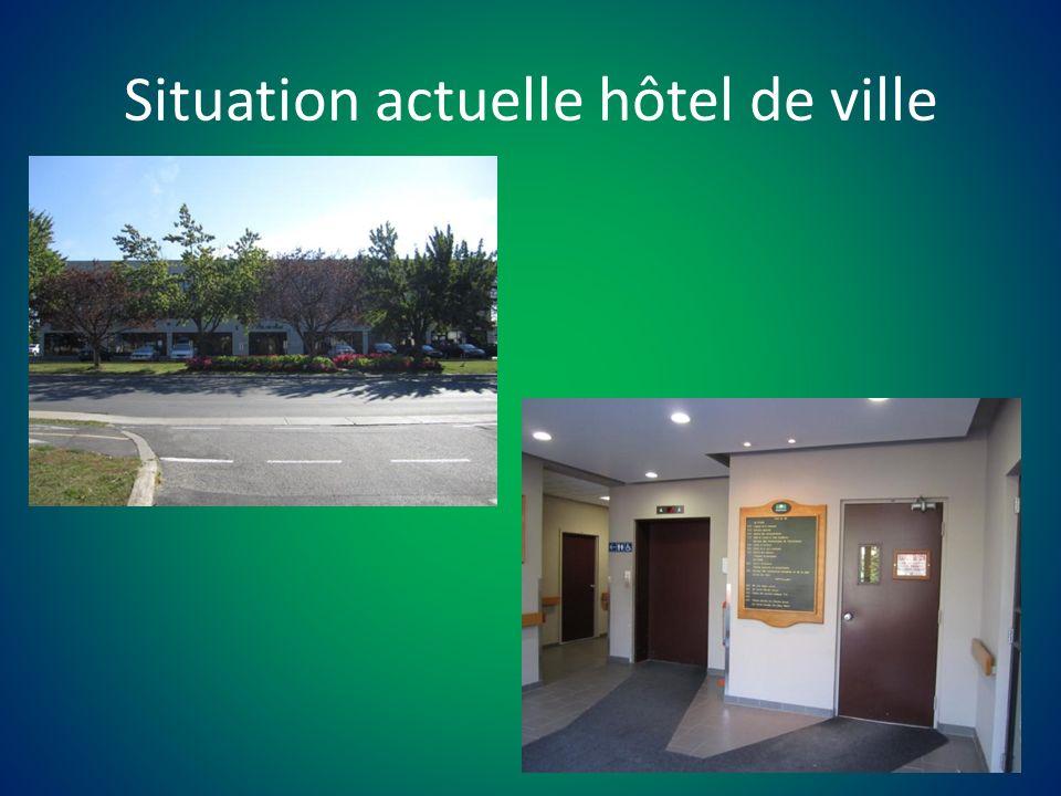 Situation actuelle hôtel de ville