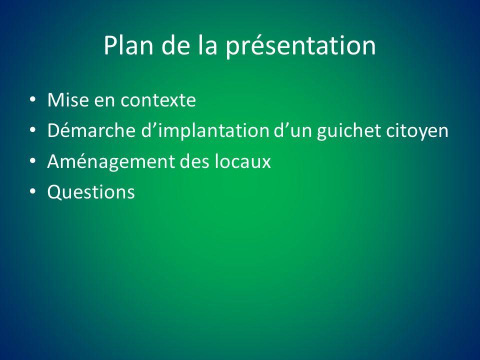 Plan de la présentation Mise en contexte Démarche dimplantation dun guichet citoyen Aménagement des locaux Questions