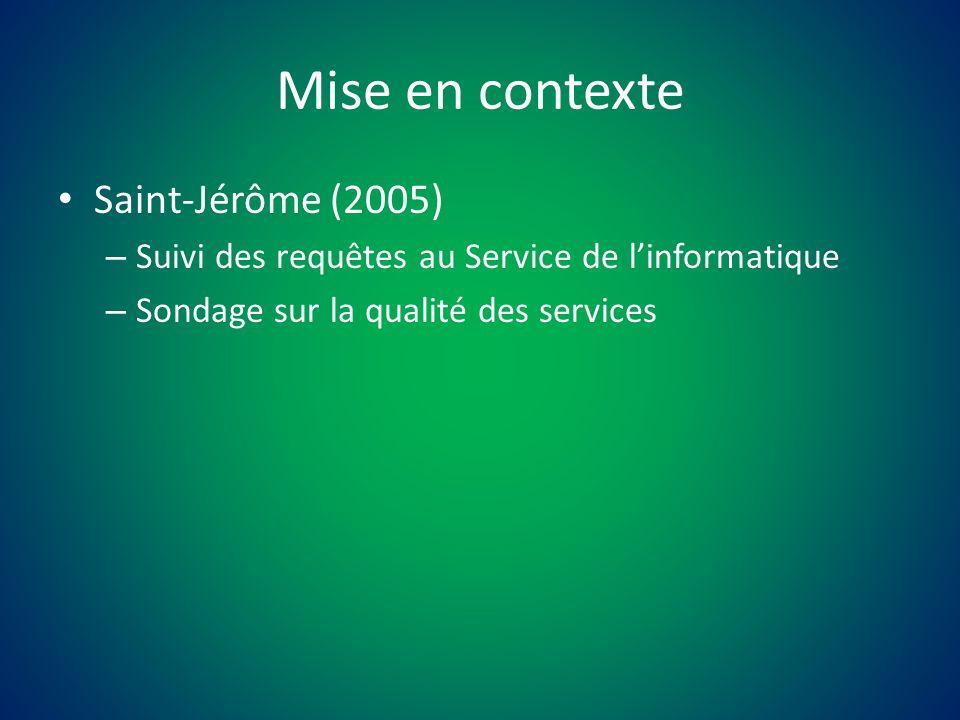 Mise en contexte Saint-Jérôme (2005) – Suivi des requêtes au Service de linformatique – Sondage sur la qualité des services