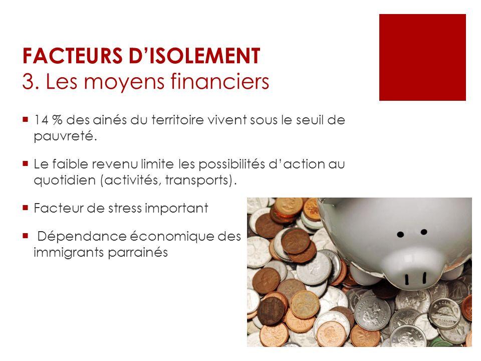 FACTEURS DISOLEMENT 3. Les moyens financiers 14 % des ainés du territoire vivent sous le seuil de pauvreté. Le faible revenu limite les possibilités d