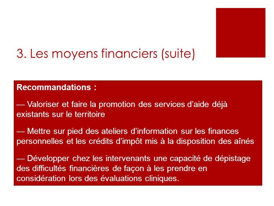 3. Les moyens financiers (suite) Recommandations : Valoriser et faire la promotion des services daide déjà existants sur le territoire Mettre sur pied
