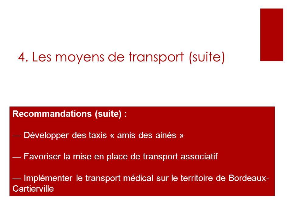 Recommandations (suite) : Développer des taxis « amis des ainés » Favoriser la mise en place de transport associatif Implémenter le transport médical