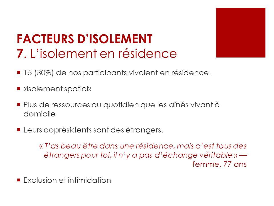 FACTEURS DISOLEMENT 7. Lisolement en résidence 15 (30%) de nos participants vivaient en résidence. «Isolement spatial» Plus de ressources au quotidien