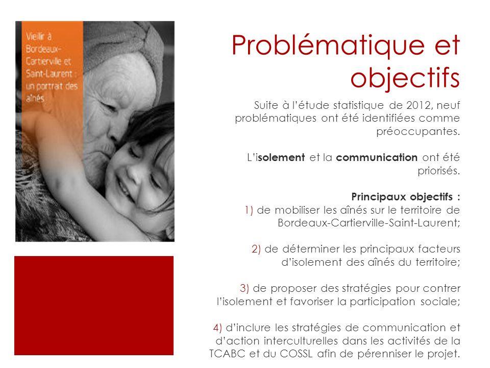 Problématique et objectifs Suite à létude statistique de 2012, neuf problématiques ont été identifiées comme préoccupantes. Li solement et la communic