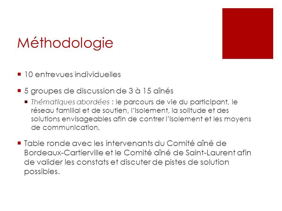 Méthodologie 10 entrevues individuelles 5 groupes de discussion de 3 à 15 aînés Thématiques abordées : le parcours de vie du participant, le réseau fa