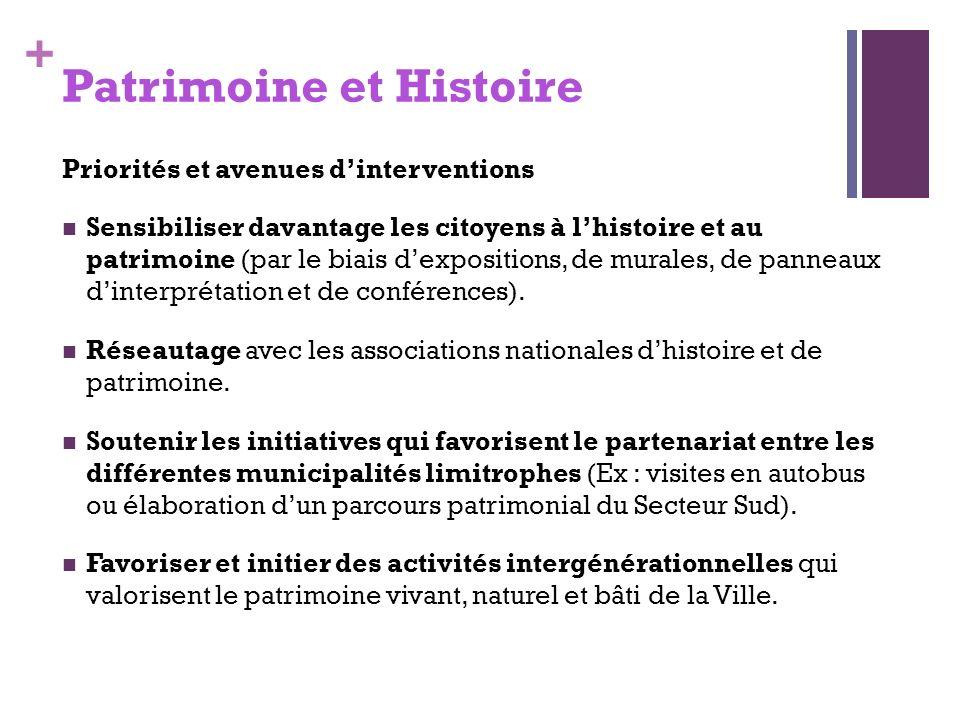 + Patrimoine et Histoire Priorités et avenues dinterventions Sensibiliser davantage les citoyens à lhistoire et au patrimoine (par le biais dexpositions, de murales, de panneaux dinterprétation et de conférences).