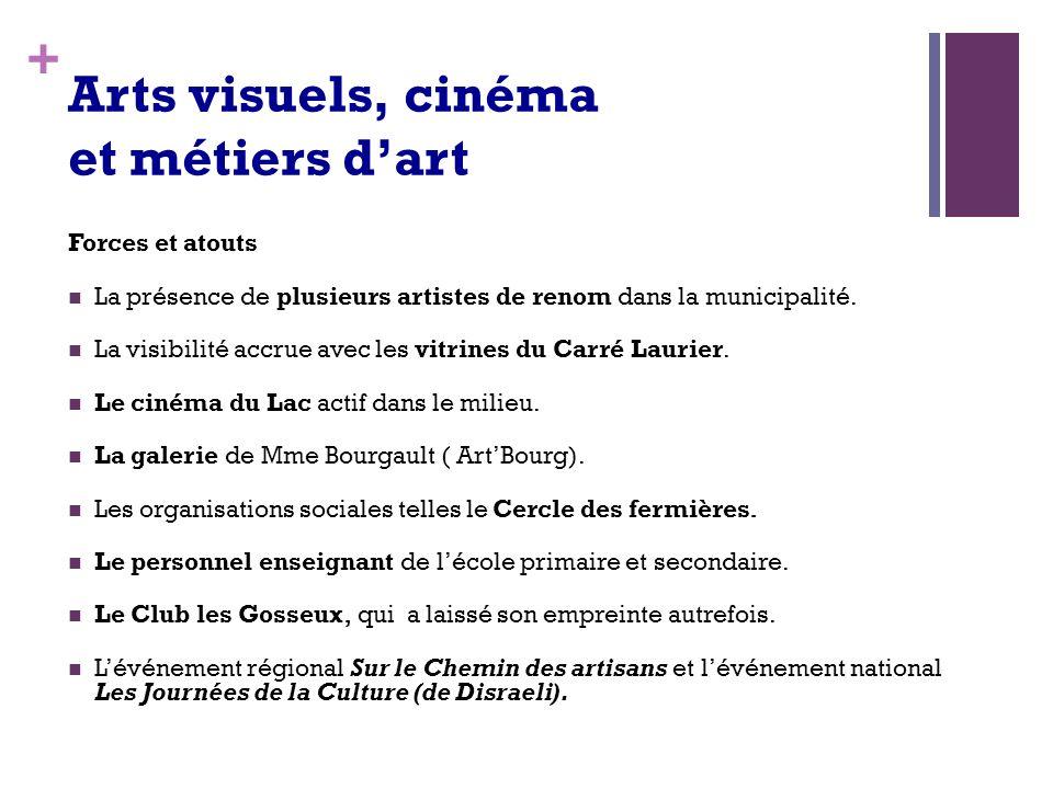 + Arts visuels, cinéma et métiers dart Forces et atouts La présence de plusieurs artistes de renom dans la municipalité.