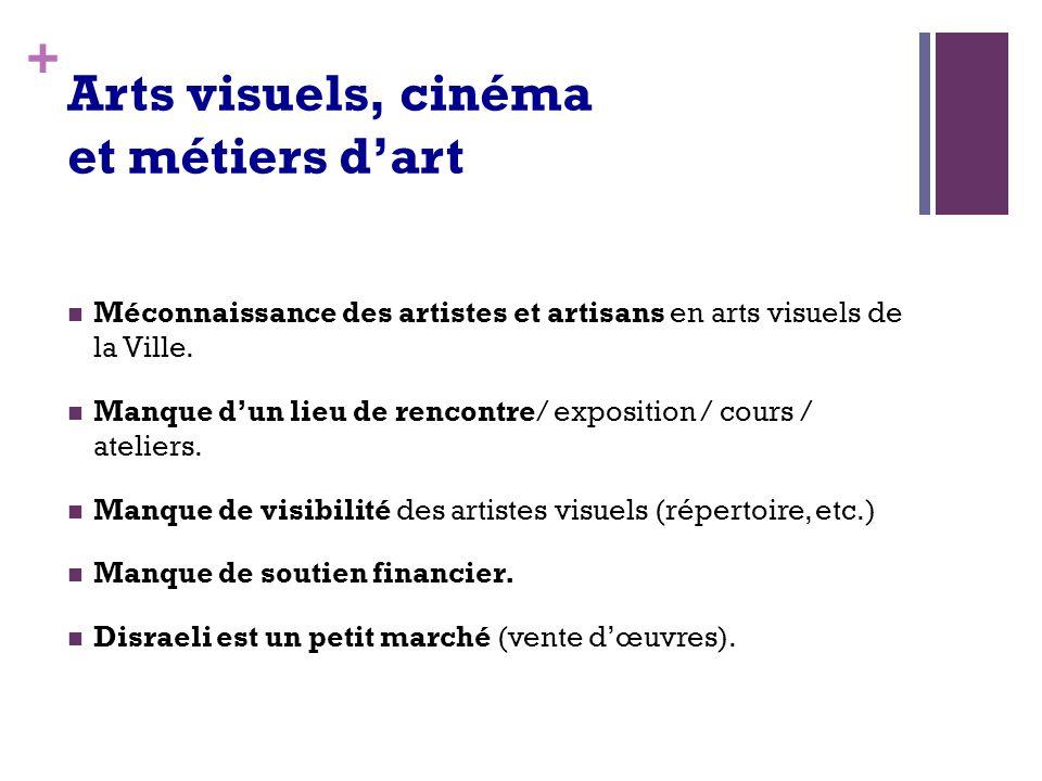 + Arts visuels, cinéma et métiers dart Méconnaissance des artistes et artisans en arts visuels de la Ville.