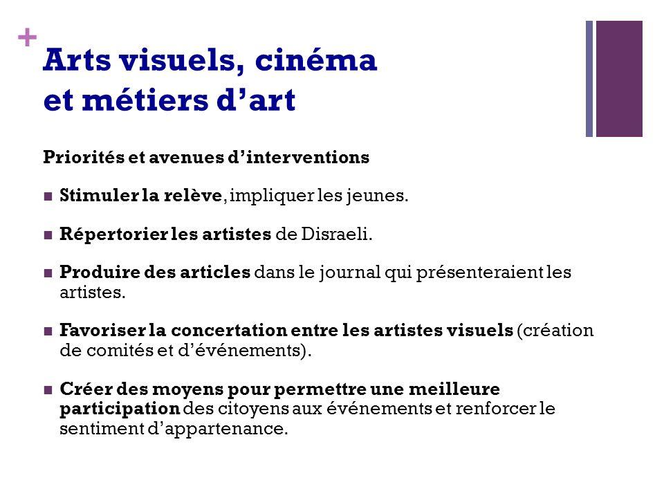 + Arts visuels, cinéma et métiers dart Priorités et avenues dinterventions Stimuler la relève, impliquer les jeunes.