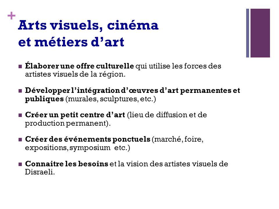 + Arts visuels, cinéma et métiers dart Élaborer une offre culturelle qui utilise les forces des artistes visuels de la région.