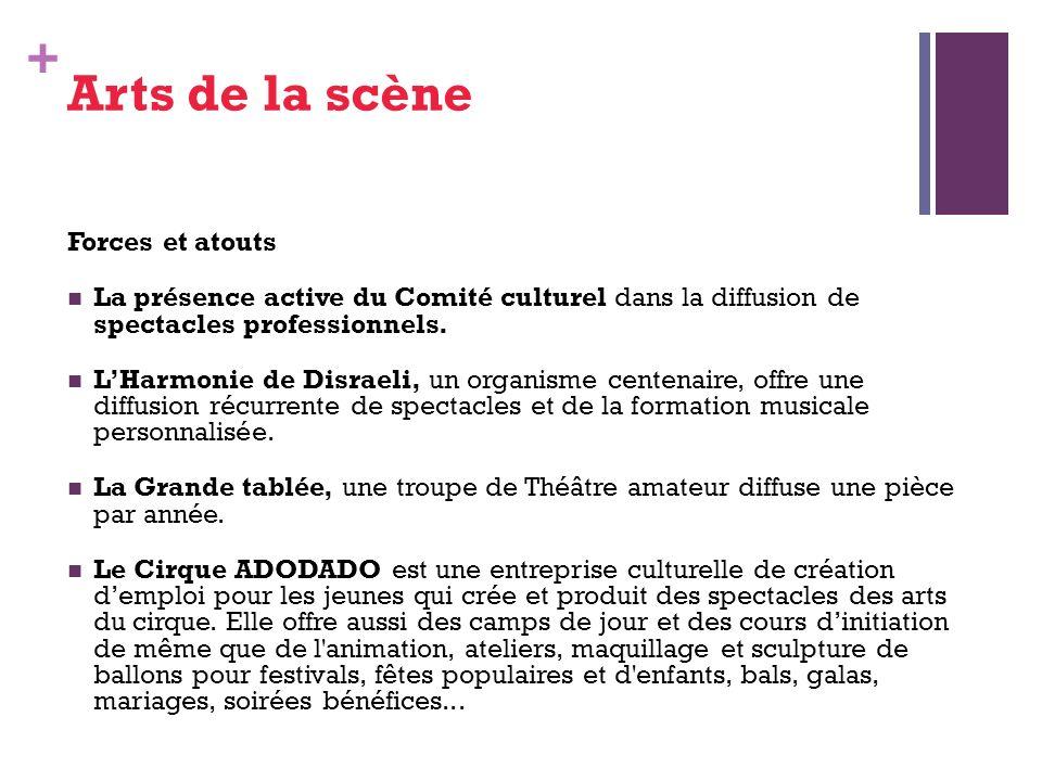 + Arts de la scène Forces et atouts La présence active du Comité culturel dans la diffusion de spectacles professionnels.