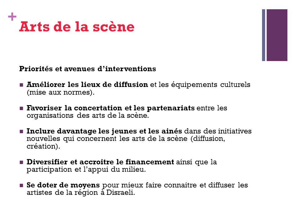 + Arts de la scène Priorités et avenues dinterventions Améliorer les lieux de diffusion et les équipements culturels (mise aux normes).