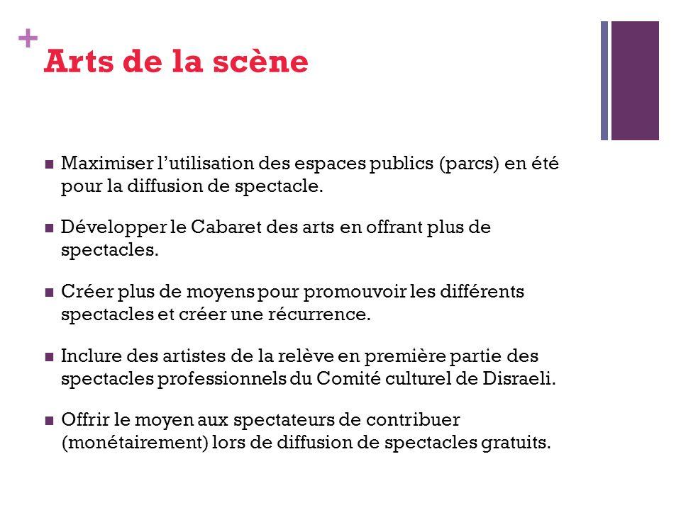 + Arts de la scène Maximiser lutilisation des espaces publics (parcs) en été pour la diffusion de spectacle.