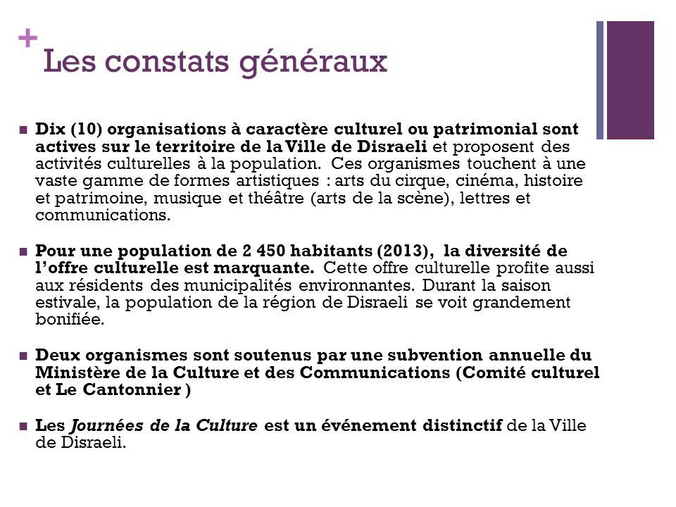 + Les constats généraux Dix (10) organisations à caractère culturel ou patrimonial sont actives sur le territoire de la Ville de Disraeli et proposent des activités culturelles à la population.