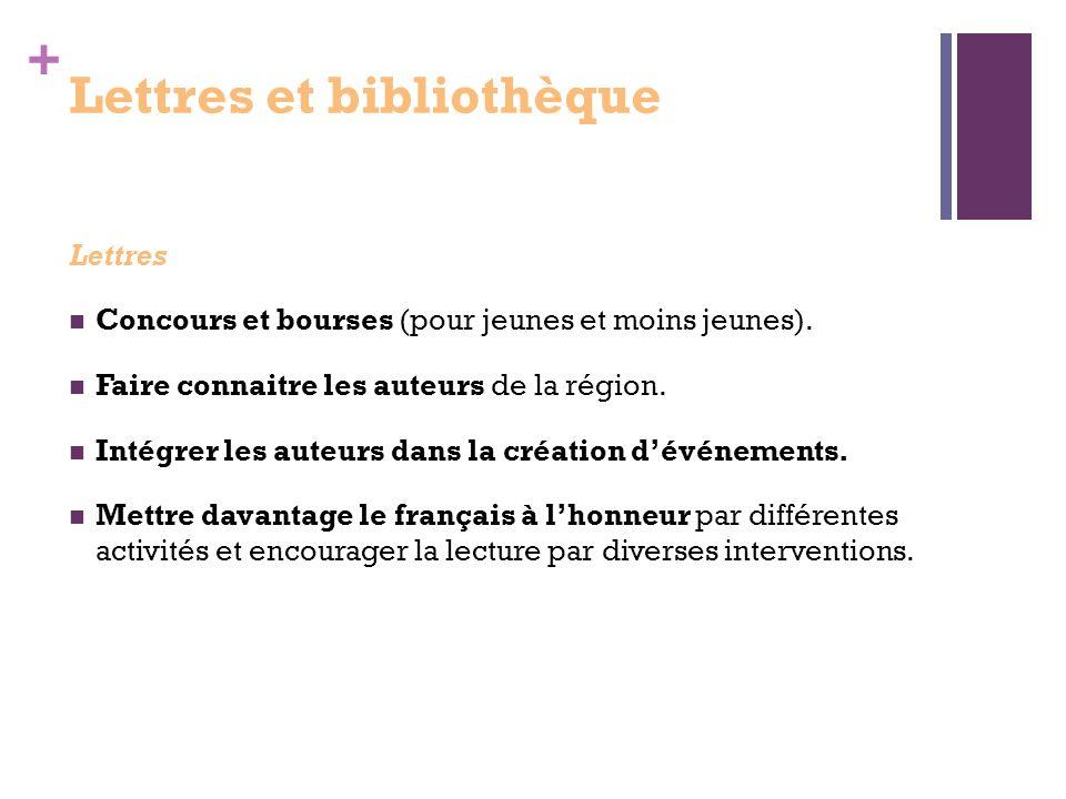+ Lettres et bibliothèque Lettres Concours et bourses (pour jeunes et moins jeunes).
