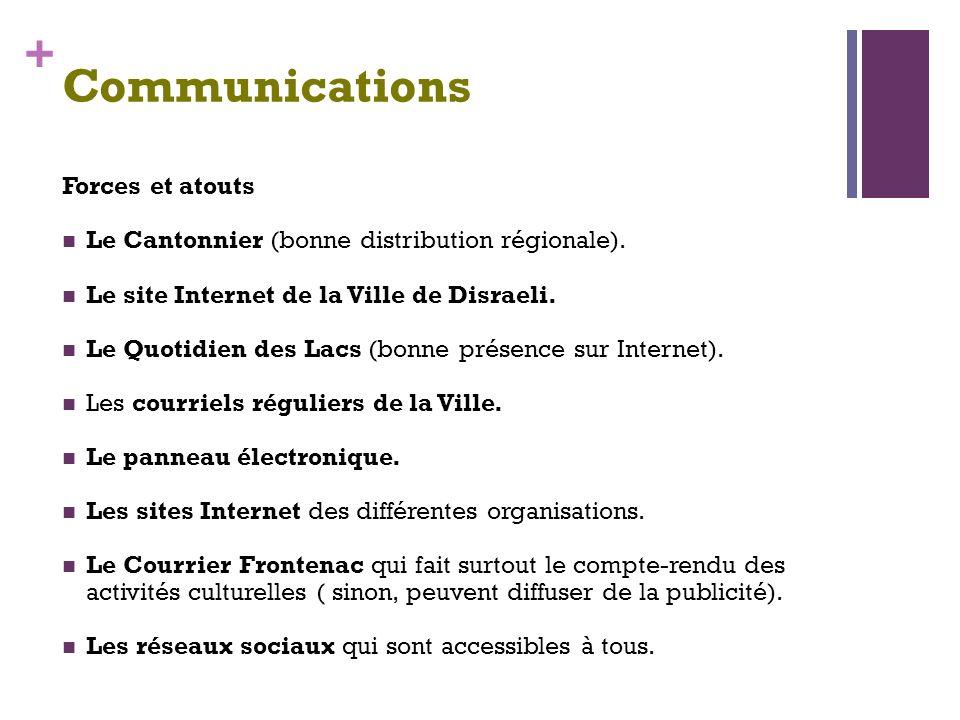 + Communications Forces et atouts Le Cantonnier (bonne distribution régionale).