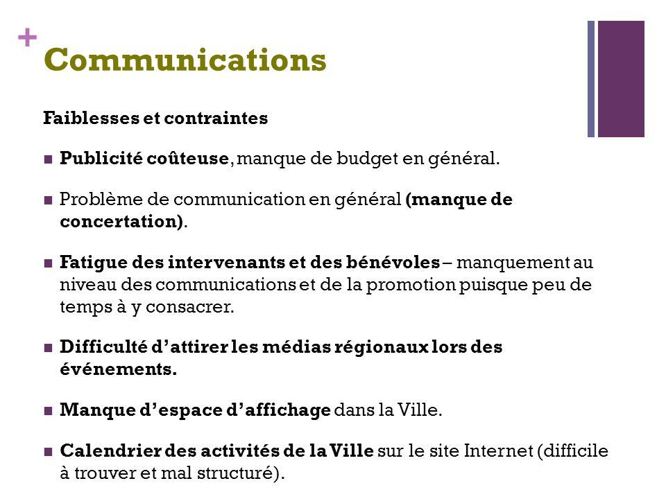 + Communications Faiblesses et contraintes Publicité coûteuse, manque de budget en général.
