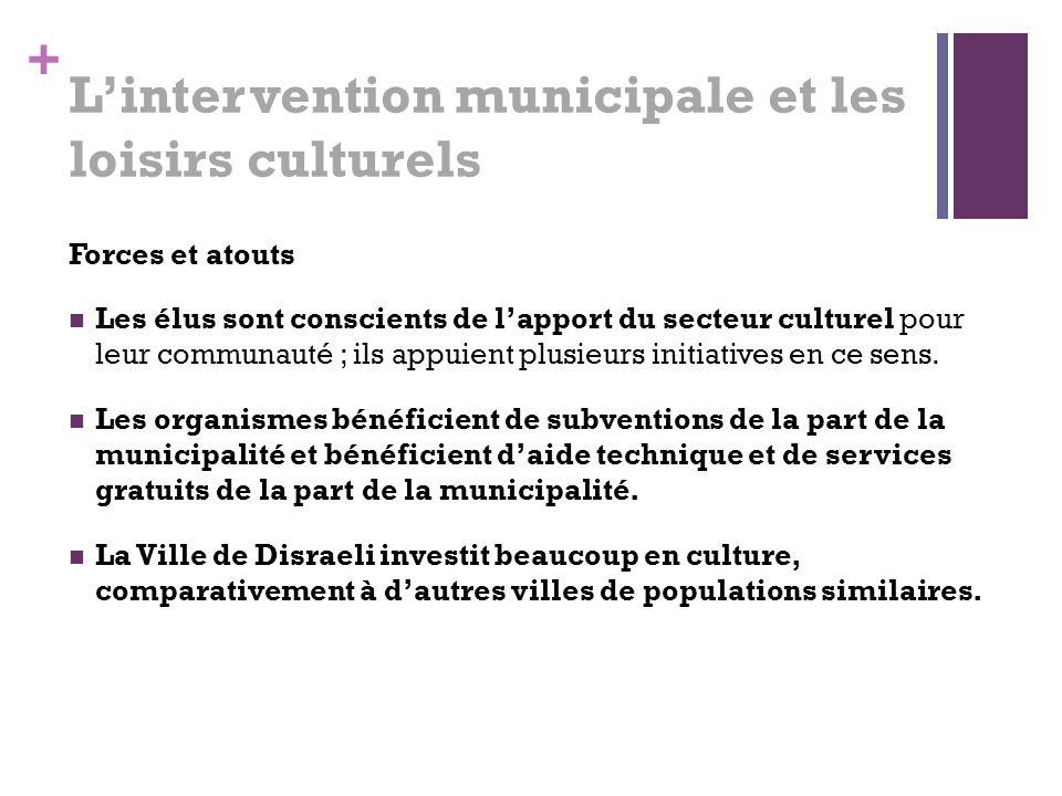 + Lintervention municipale et les loisirs culturels Forces et atouts Les élus sont conscients de lapport du secteur culturel pour leur communauté ; ils appuient plusieurs initiatives en ce sens.