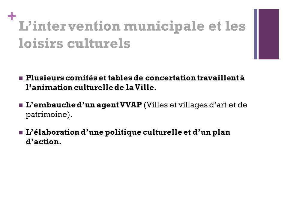+ Lintervention municipale et les loisirs culturels Plusieurs comités et tables de concertation travaillent à lanimation culturelle de la Ville.