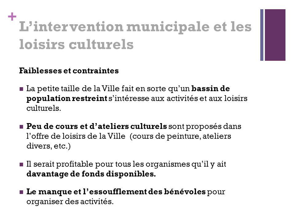 + Lintervention municipale et les loisirs culturels Faiblesses et contraintes La petite taille de la Ville fait en sorte quun bassin de population restreint sintéresse aux activités et aux loisirs culturels.