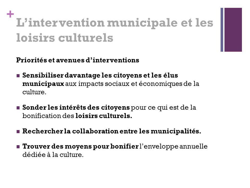 + Lintervention municipale et les loisirs culturels Priorités et avenues dinterventions Sensibiliser davantage les citoyens et les élus municipaux aux impacts sociaux et économiques de la culture.
