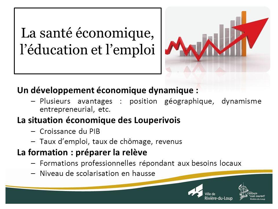 La santé économique, léducation et lemploi Un développement économique dynamique : –Plusieurs avantages : position géographique, dynamisme entrepreneurial, etc.