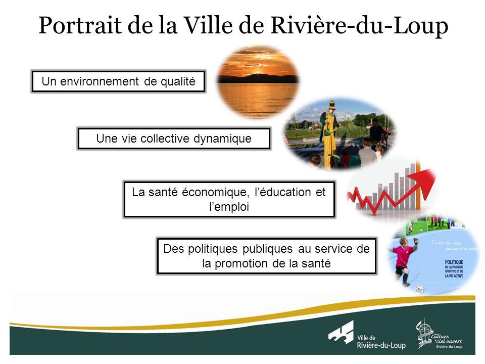 Portrait de la Ville de Rivière-du-Loup Un environnement de qualité Une vie collective dynamique La santé économique, léducation et lemploi Des politiques publiques au service de la promotion de la santé