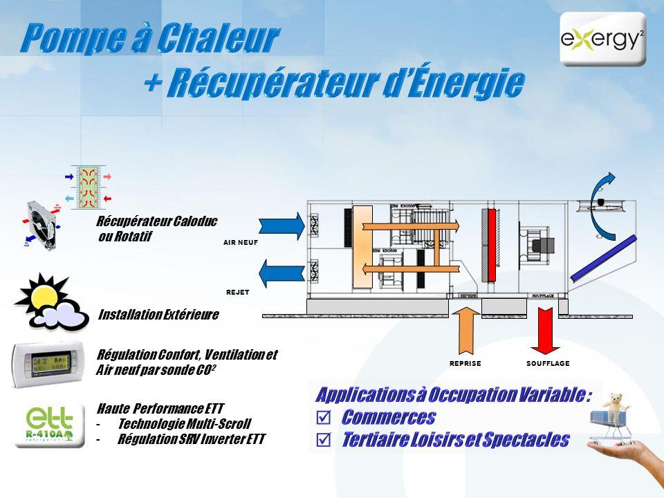 Récupérateur Caloduc ou Rotatif Régulation Confort, Ventilation et Air neuf par sonde CO 2 Installation Extérieure Haute Performance ETT -Technologie Multi-Scroll -Régulation SRV Inverter ETT SOUFFLAGE REJET AIR NEUF REPRISE