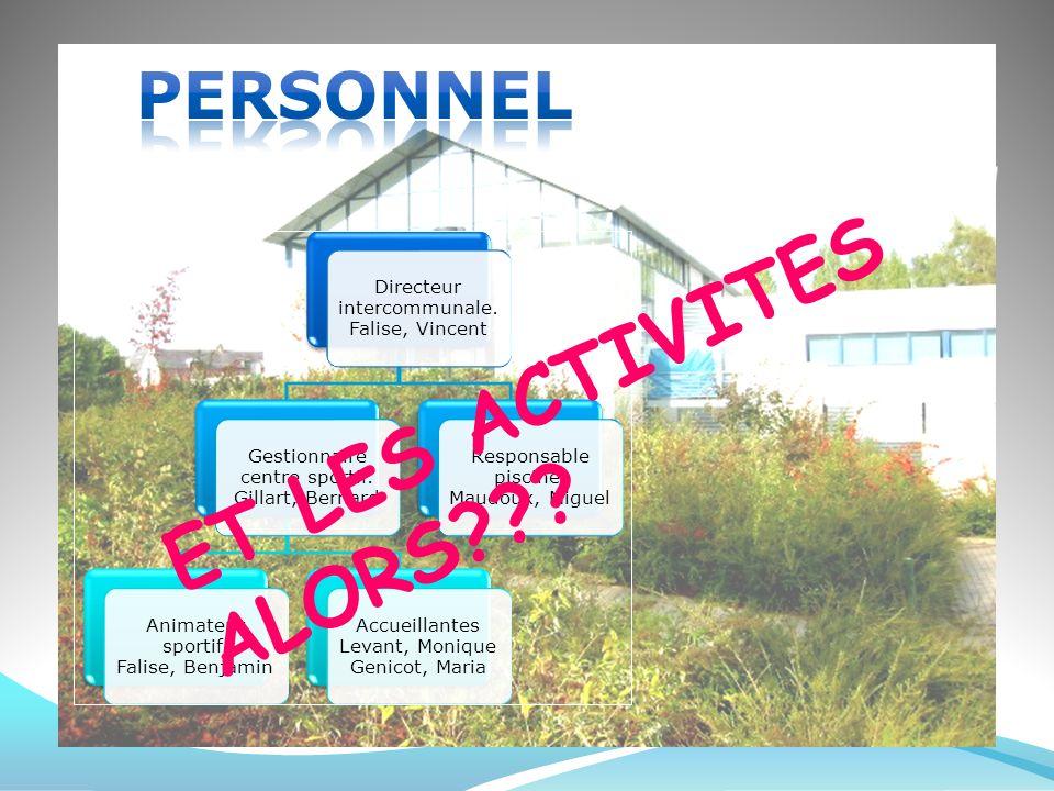 Directeur intercommunale.Falise, Vincent Gestionnaire centre sportif.