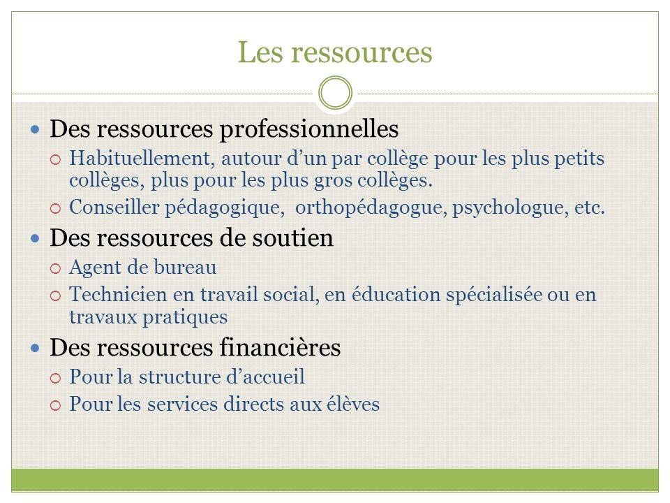 Les ressources Des ressources professionnelles Habituellement, autour dun par collège pour les plus petits collèges, plus pour les plus gros collèges.