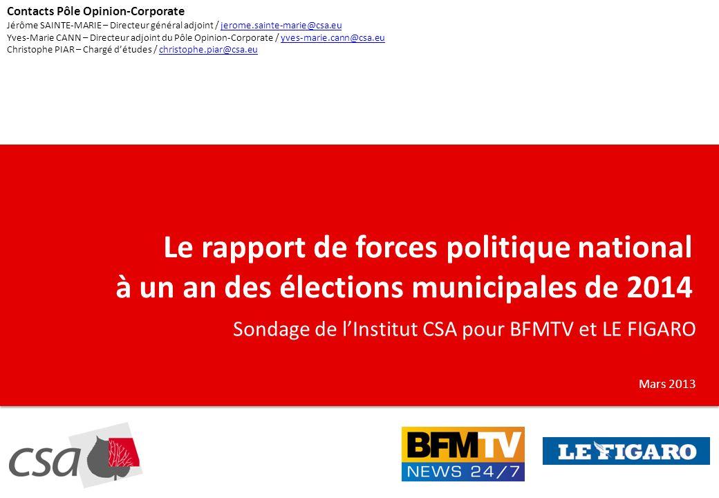 Le rapport de forces politique national à un an des élections municipales de 2014 Sondage de lInstitut CSA pour BFMTV et LE FIGARO Mars 2013 Contacts