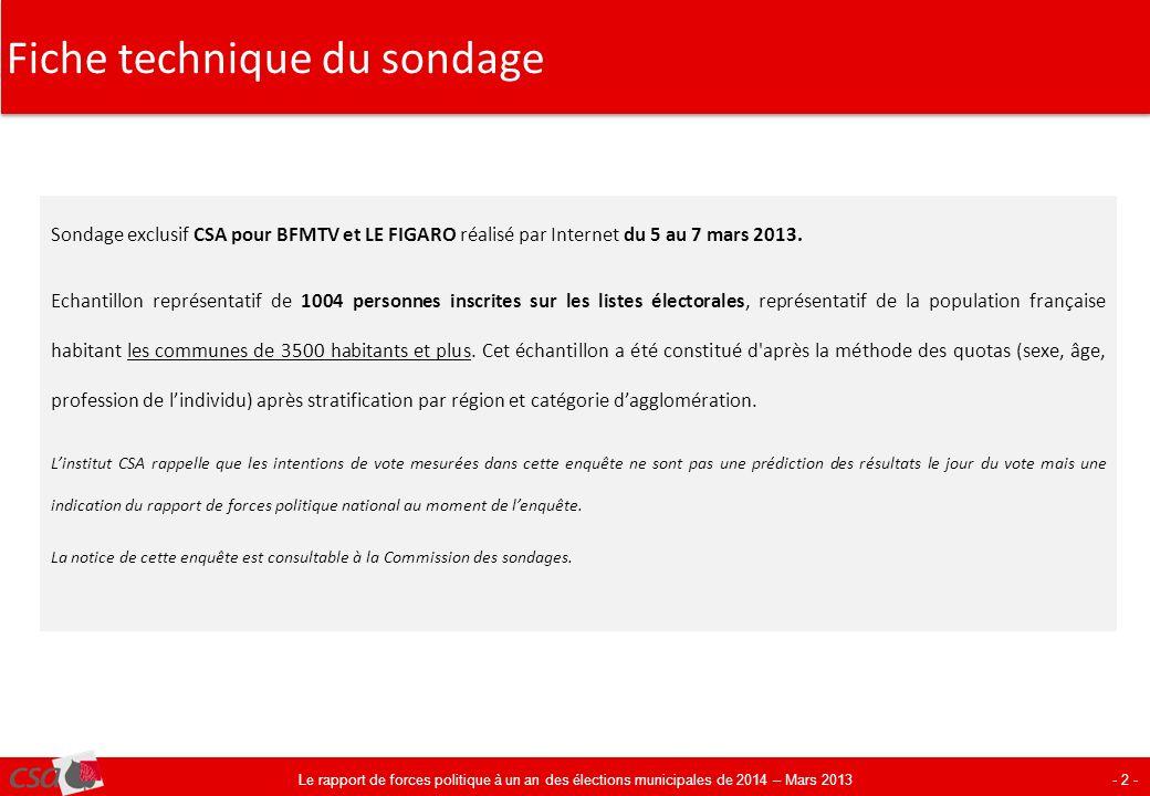 Fiche technique du sondage - 2 - Sondage exclusif CSA pour BFMTV et LE FIGARO réalisé par Internet du 5 au 7 mars 2013. Echantillon représentatif de 1