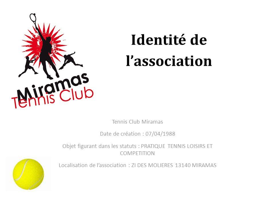 Tennis Club Miramas Date de création : 07/04/1988 Objet figurant dans les statuts : PRATIQUE TENNIS LOISIRS ET COMPETITION Localisation de lassociation : ZI DES MOLIERES 13140 MIRAMAS Identité de lassociation