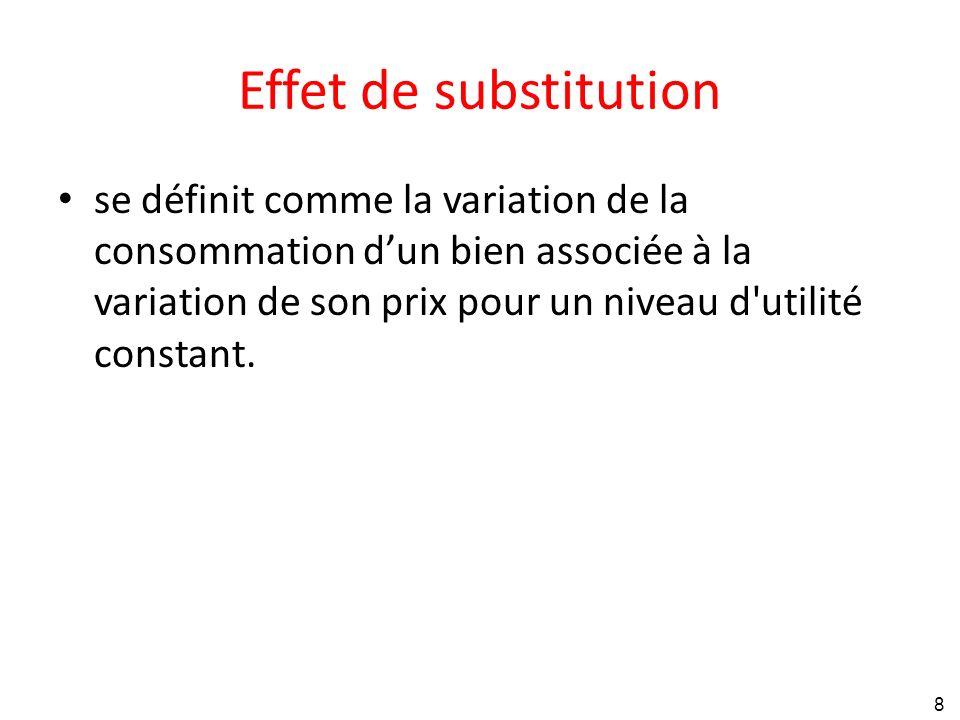 9 L effet de substitution /3 T U2U2 B B2B2 B1B1 R T U1U1 R S A2A2 A1A1 A Bien 2 Bien 1 O Effet de substitution C C2C2 C1C1 L effet de substitution agit dans la direction opposée à celle du changement de prix engendre un déplacement le long de la courbe dindifférence initiale Neutralisation de leffet de revenu