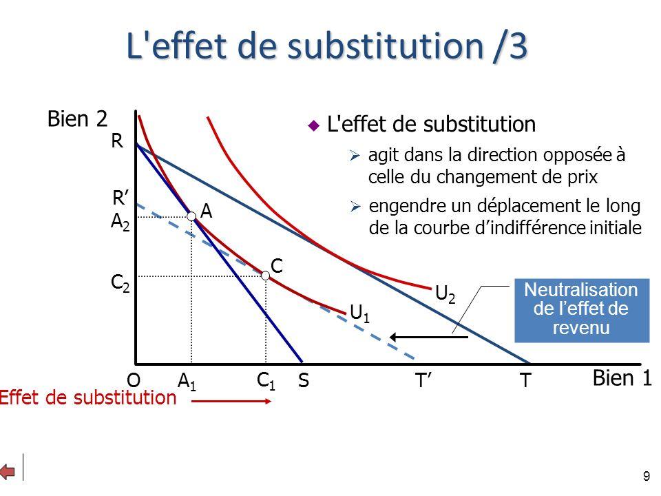 Effet de revenu lui se définit comme leffet dune variation du prix dun bien sur le revenu.