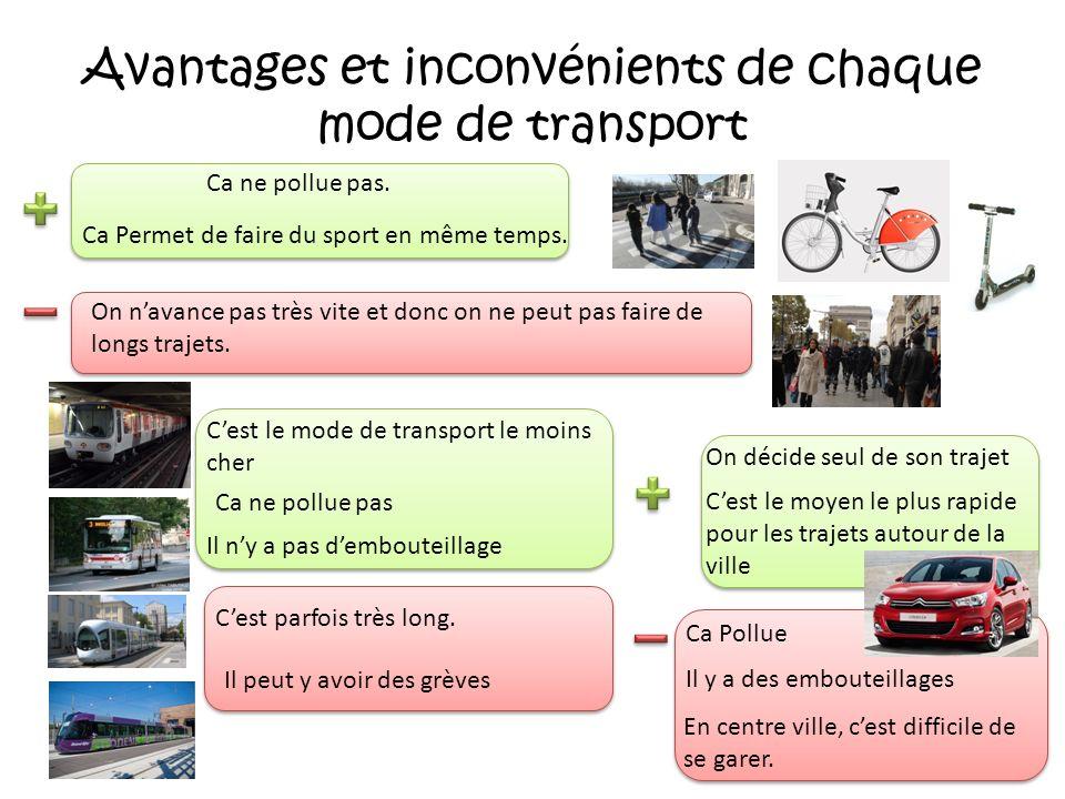 Avantages et inconvénients de chaque mode de transport Ca ne pollue pas. Ca Permet de faire du sport en même temps. On navance pas très vite et donc o