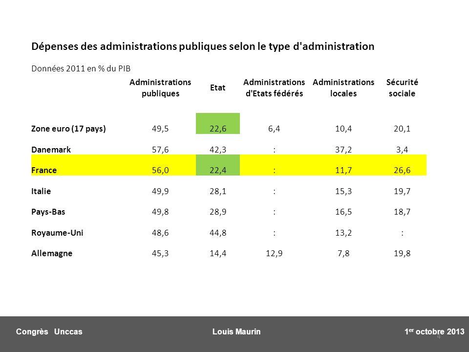 Congrès Unccas Louis Maurin 1 er octobre 2013 4 Dépenses des administrations publiques selon le type d'administration Données 2011 en % du PIB Adminis