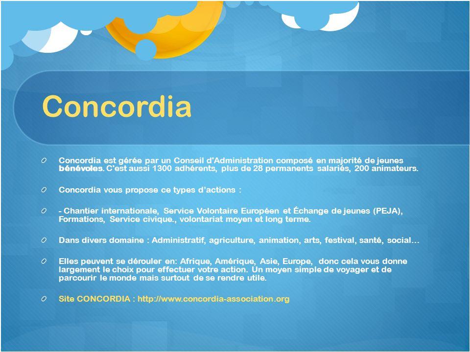 Concordia Concordia est gérée par un Conseil d'Administration composé en majorité de jeunes bénévoles. C'est aussi 1300 adhérents, plus de 28 permanen