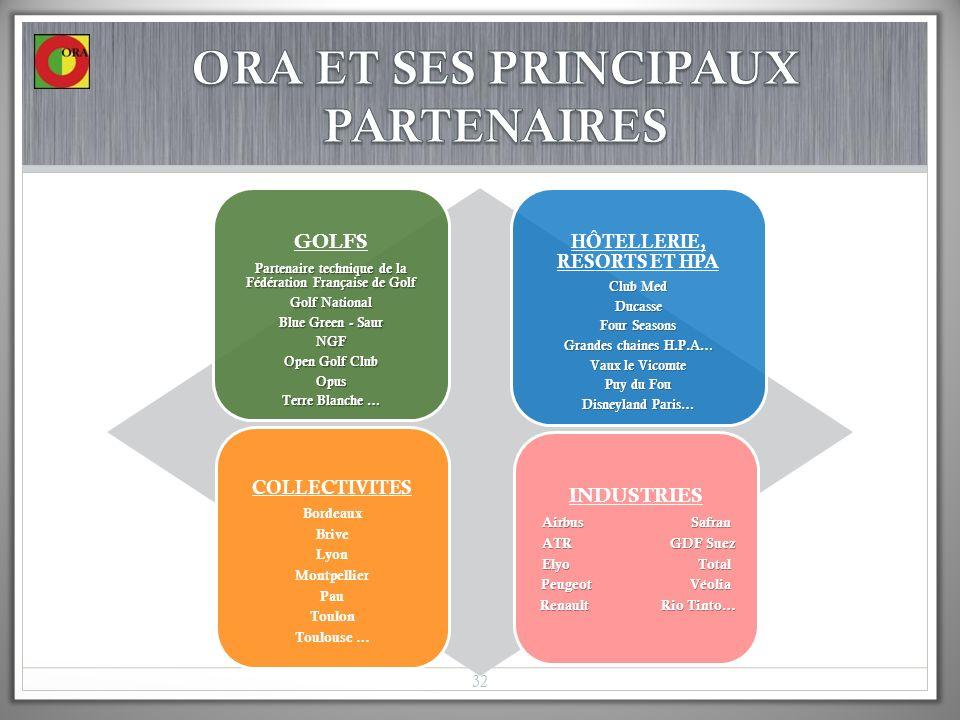 GOLFS Partenaire technique de la Fédération Française de Golf Golf National Blue Green - Saur NGF Open Golf Club Opus Terre Blanche … HÔTELLERIE, RESO