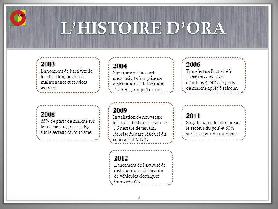 2003 Lancement de lactivité de location longue durée, maintenance et services associés.2004 Signature de laccord dexclusivité française de distributio
