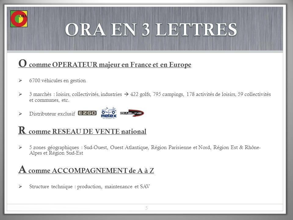 O comme OPERATEUR majeur en France et en Europe 6700 véhicules en gestion 3 marchés : loisirs, collectivités, industries 422 golfs, 795 campings, 178