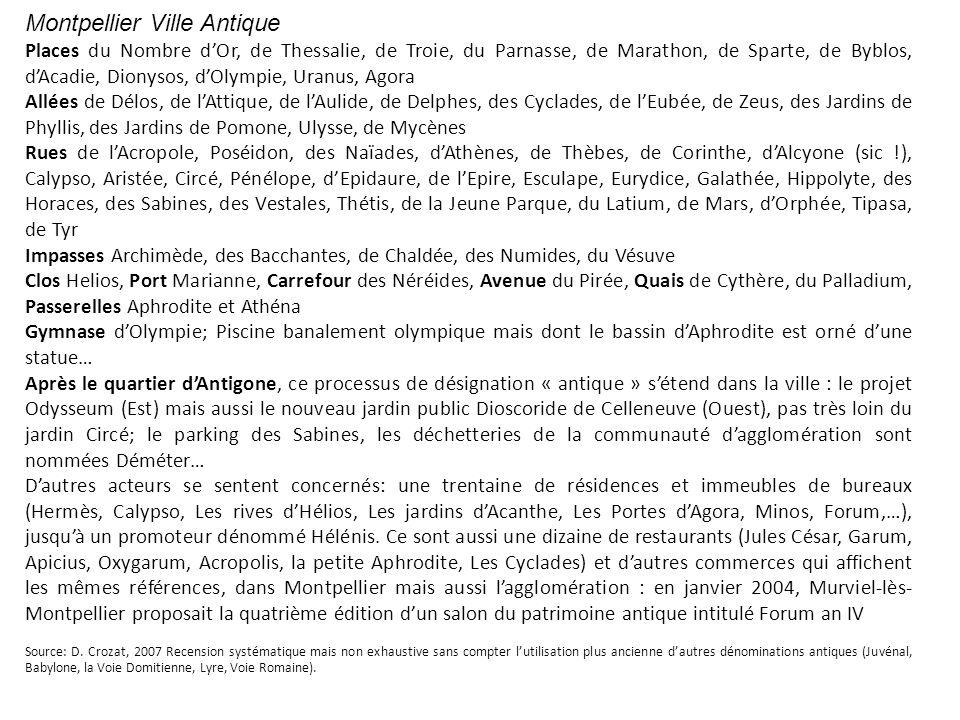 Montpellier Ville Antique Places du Nombre dOr, de Thessalie, de Troie, du Parnasse, de Marathon, de Sparte, de Byblos, dAcadie, Dionysos, dOlympie, U