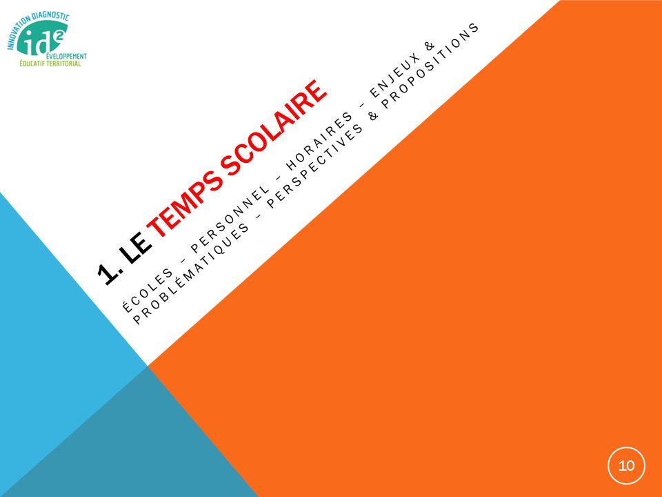 1. LE TEMPS SCOLAIRE ÉCOLES – PERSONNEL – HORAIRES – ENJEUX & PROBLÉMATIQUES – PERSPECTIVES & PROPOSITIONS 10